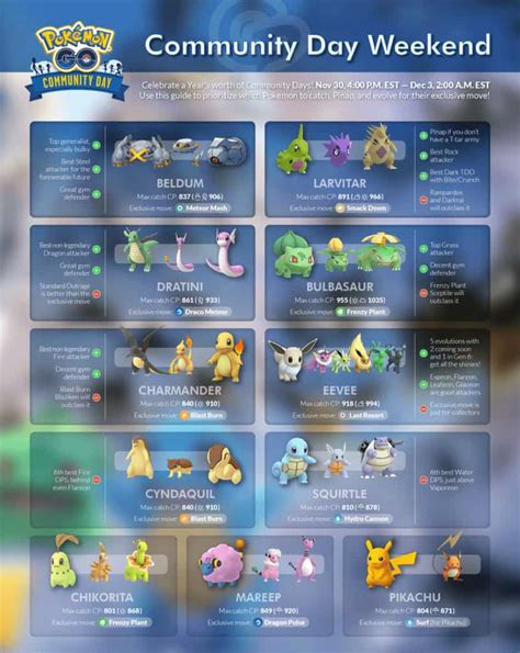 Best Pokémon Go cheats and hacks for 2020 Edition - Get