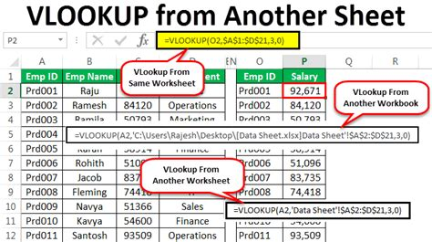 VLOOKUP from Another Sheet or Workbook (Step by Step Examples)