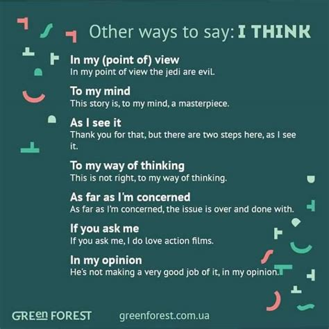 Other Ways to Say I THINK and STUPID – Materials For
